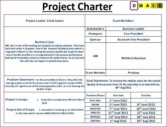 10 Six Sigma Project Charter Template Excel Excel