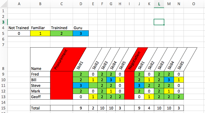 How To Create A Training Matrix Template In Excel Sanzu