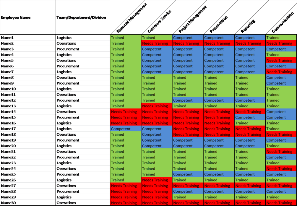 Training Matrix Template In Excel For All Industries