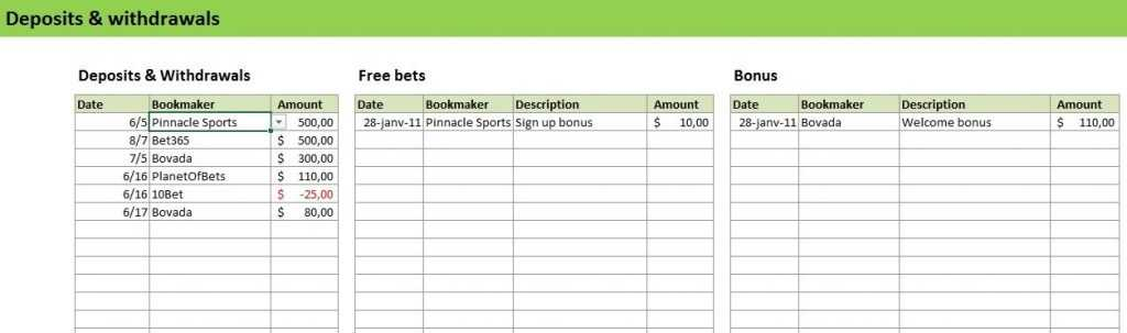 Bet Tracker Excel Spreadsheet For Your Sports Betting