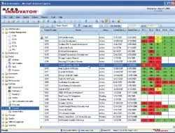 Image Result For Stage Gate Process Excel Template Excel