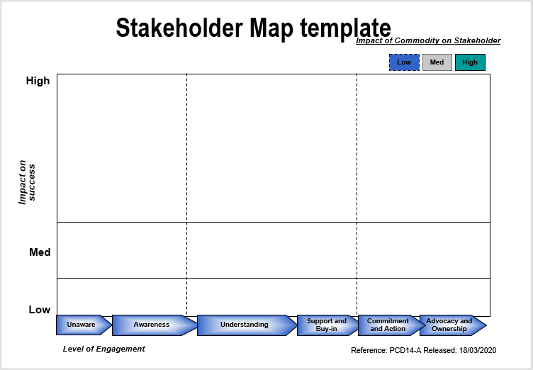 8 Best Templates To Analysis Stakeholders Word Excel