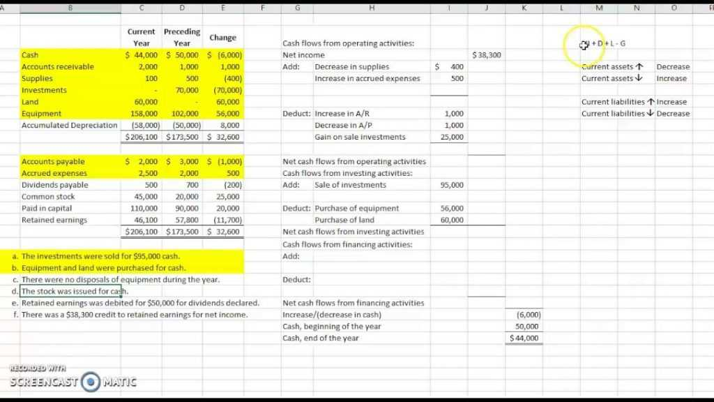 Indirect Cash Flows Example YouTube