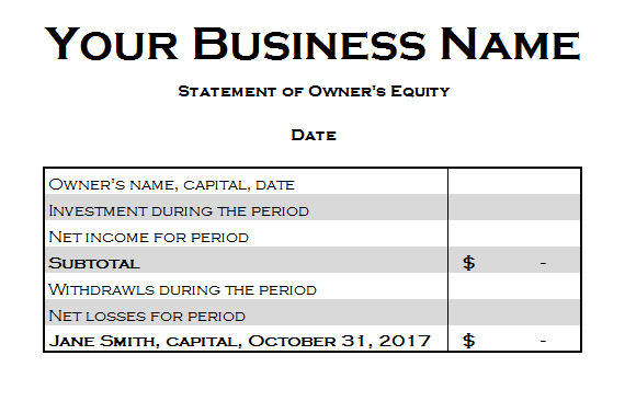 What Is The Statement Of Owner s Equity Used For
