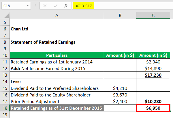 Statement Of Retained Earnings Example Excel Template