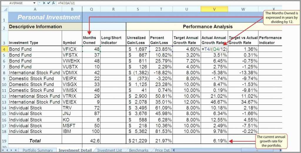 Stock Analysis Spreadsheet Excel Template With Stock