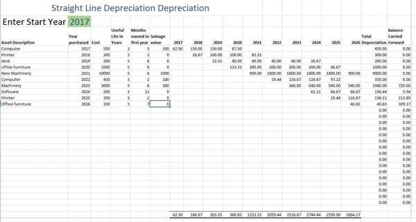 Depreciation Schedule Free Depreciation Excel Template