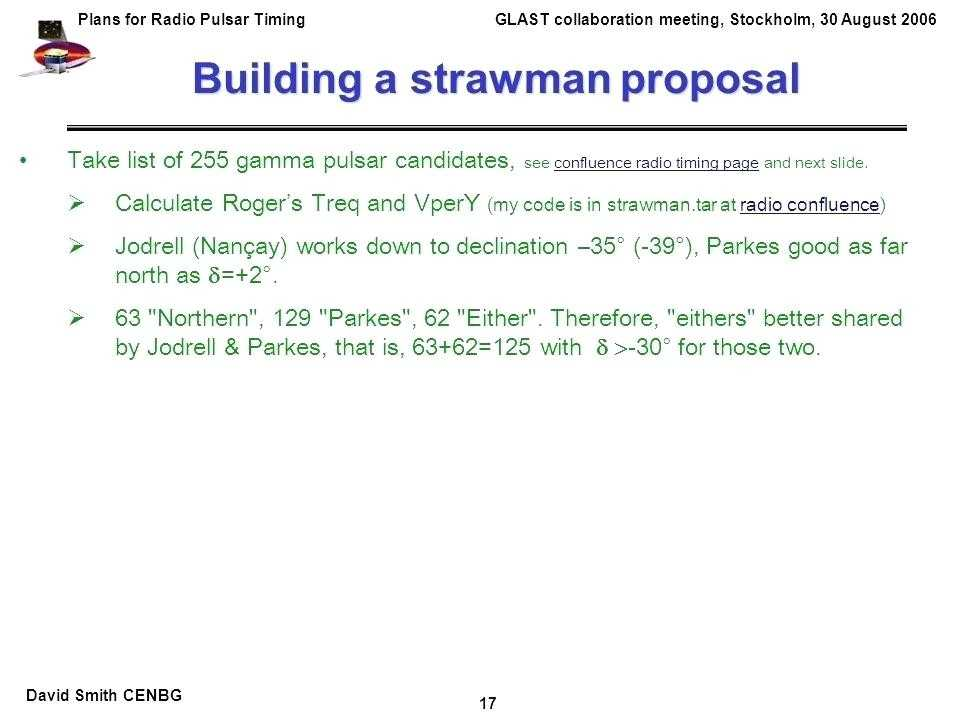 Straw Man Proposal Template Williamson ga us