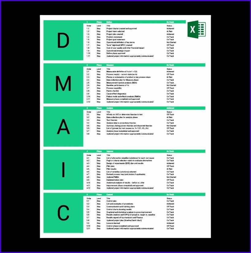 14 Excel Template Definition Excel Templates Excel