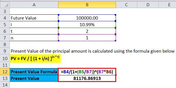 Time Value Of Money Formula Calculator Excel Template