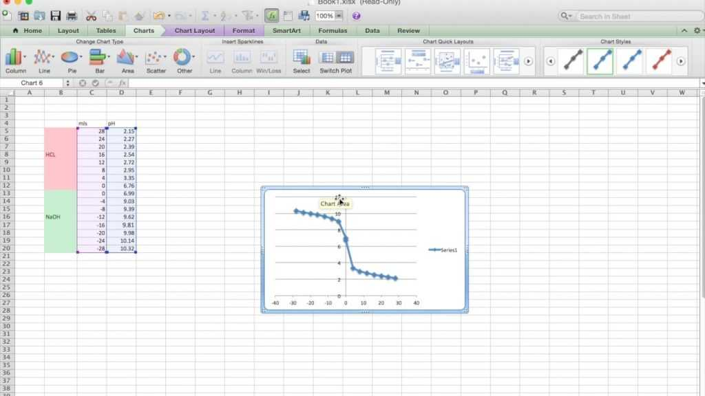Excel Titration Curve YouTube