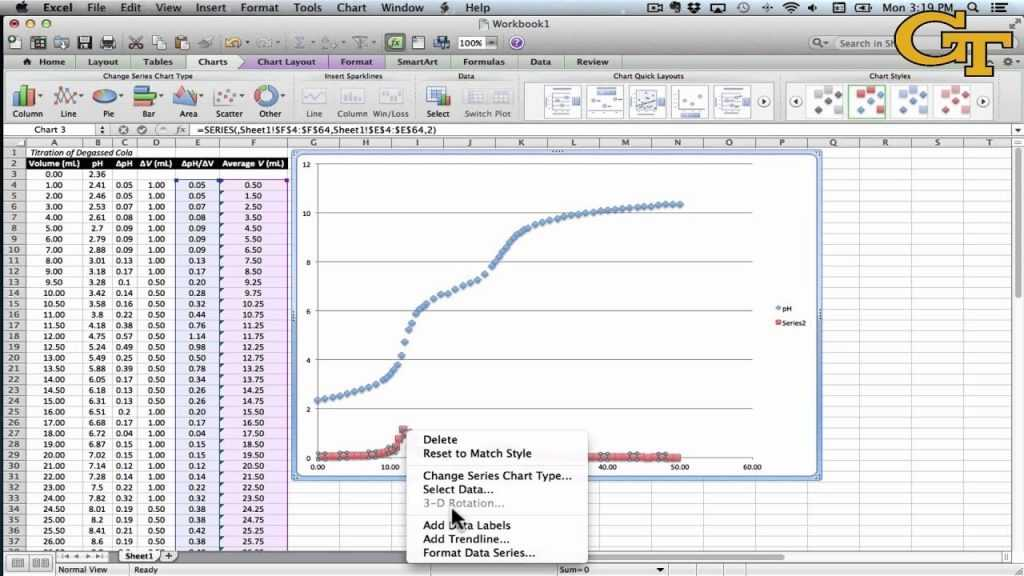 PH Titration Data Analysis In Excel YouTube