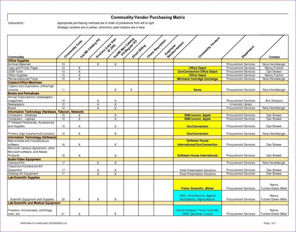 9 Free Training Matrix Template Excel Excel Templates