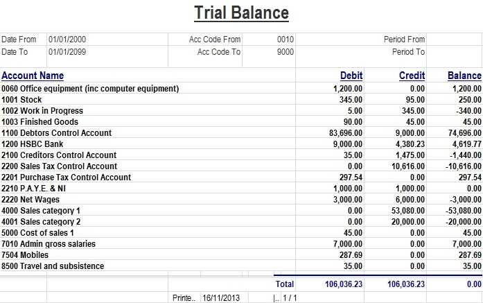 Trial Balance Template Excel Download Excel Spreadsheet
