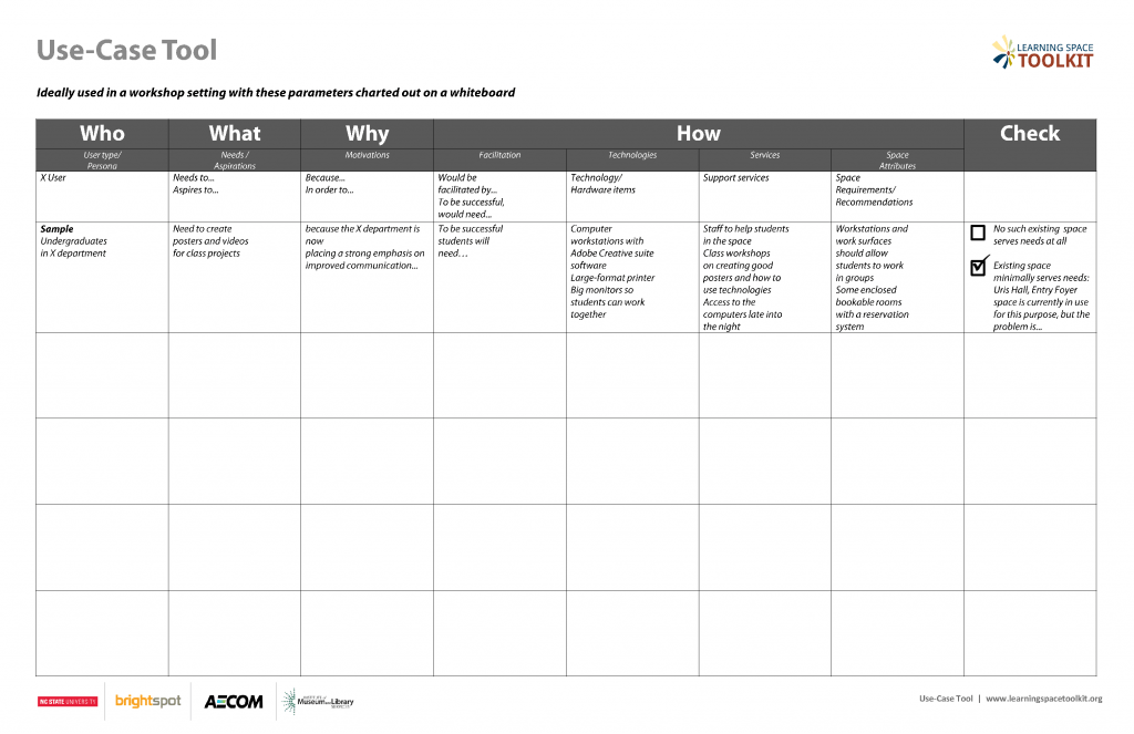 Use Case Tool Learning Space Toolkit