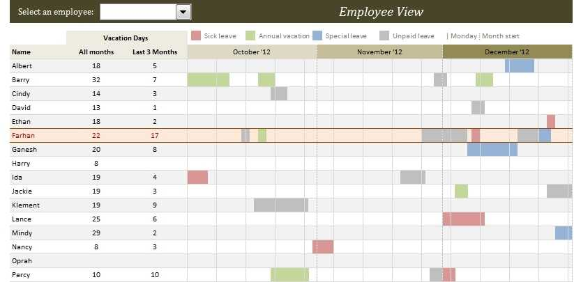 Employee Vacation Planner Excel Template XLS Free Excel