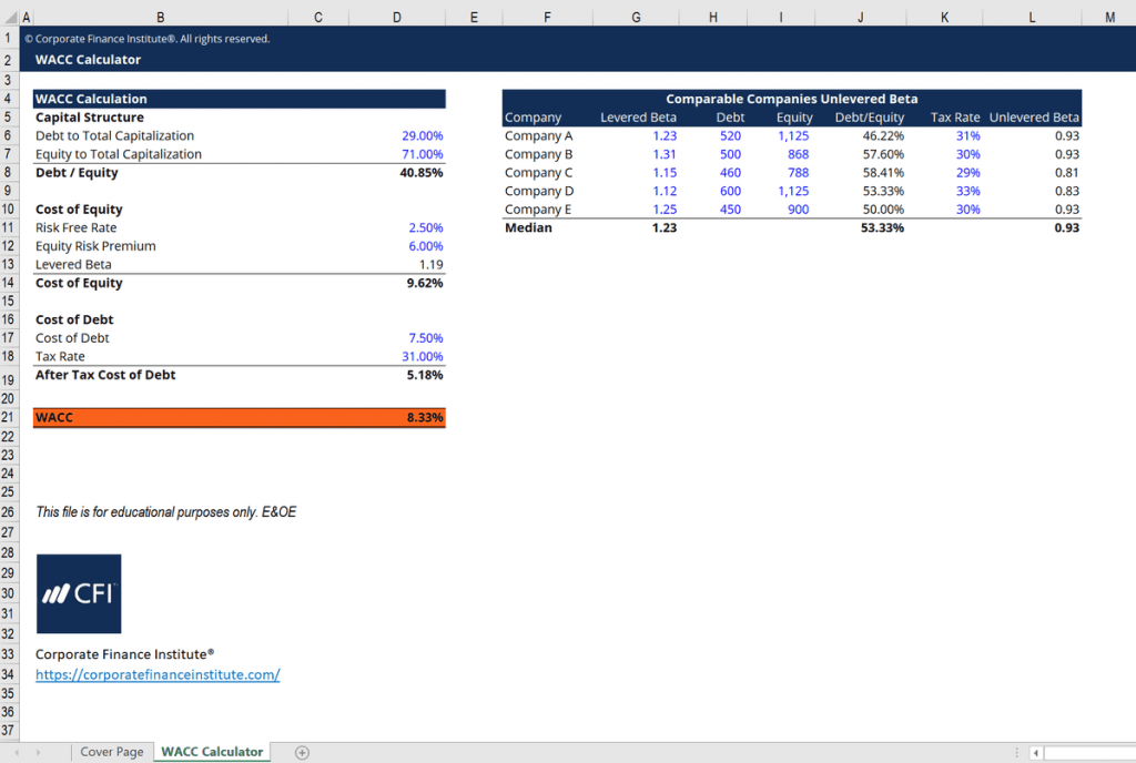 Weighted Average Cost Of Capital WACC Template Free