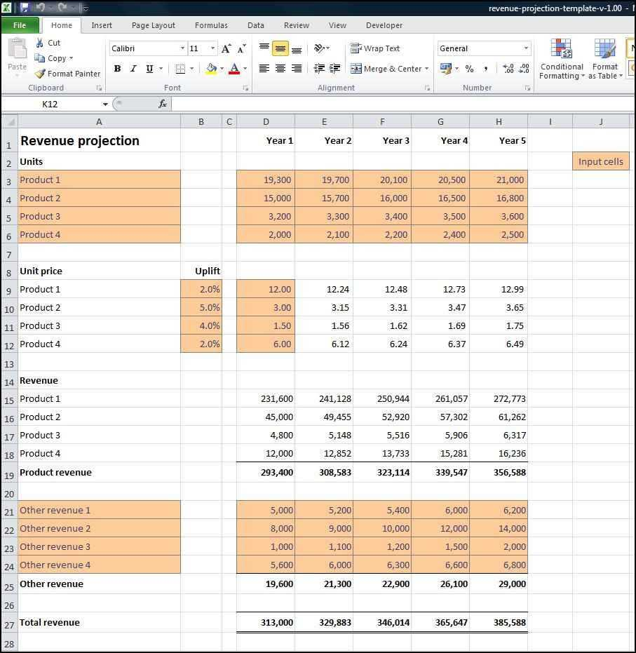 12 Month Sales Forecast Template Db excel