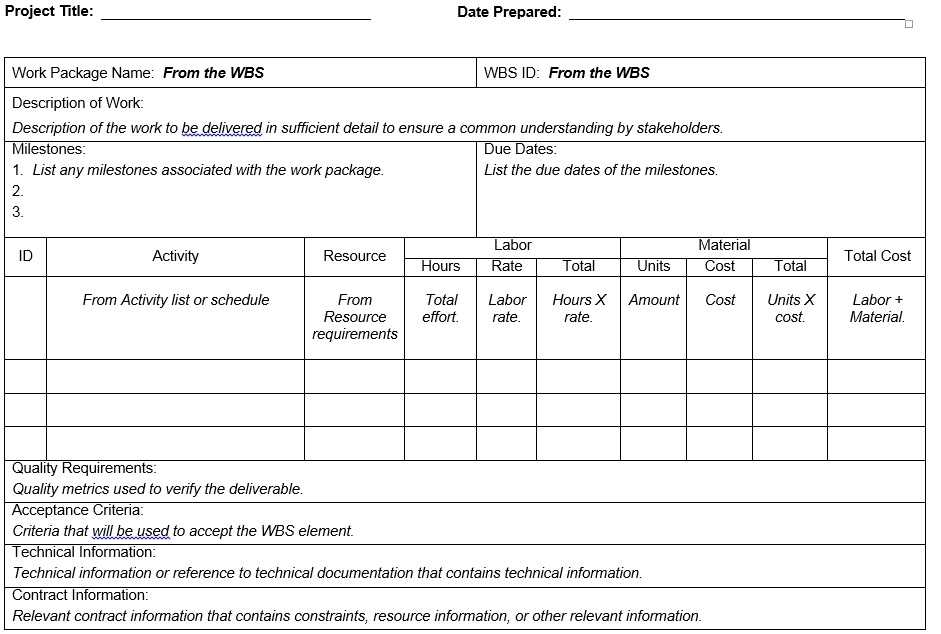 WBS Dictionary Template Planning Engineer