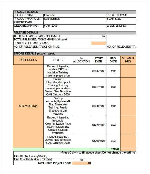 36 Weekly Activity Report Templates PDF DOC Free