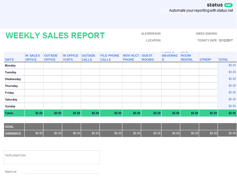 2 Must Have Weekly Sales Report Templates Free Download