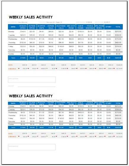 Weekly Sales Report Templates For MS Excel Word Excel