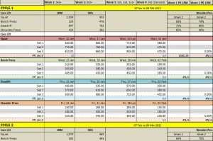 Weight Lift Tracker Template My Excel Templates