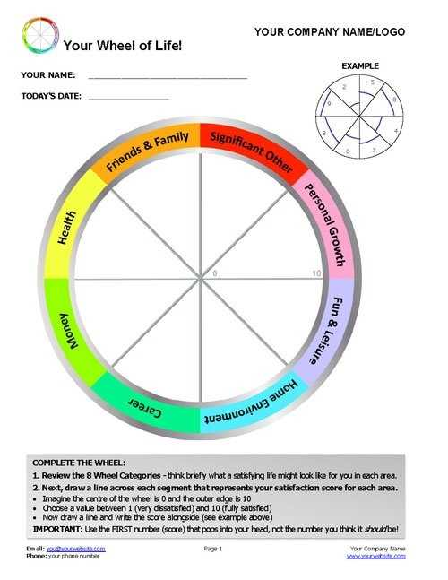 UPDATED FREE Wheel Of Life Template With Instructions