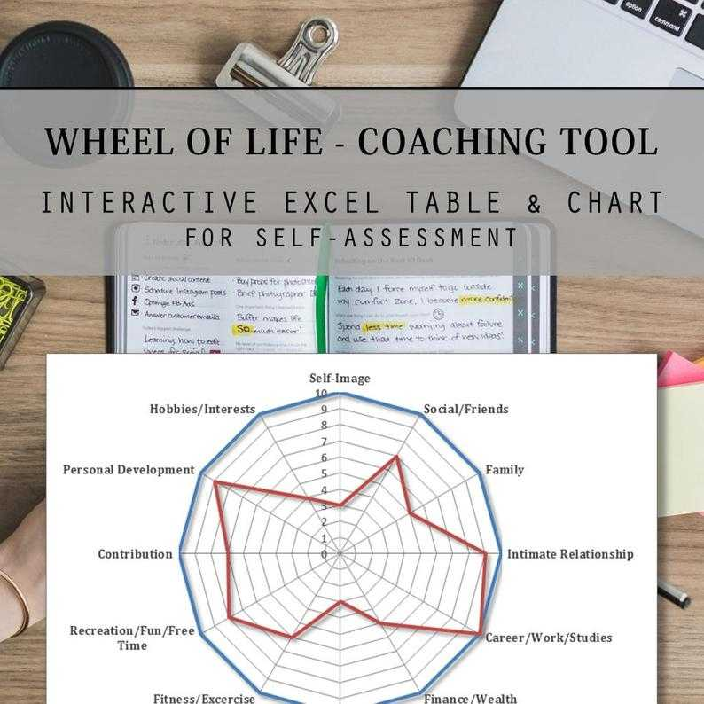 Wheel Of Life Coaching Tool 2020 Assessment Template Etsy