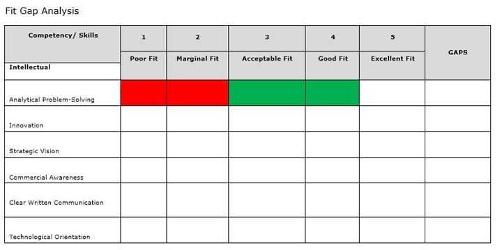 Free Gap Analysis Template For Excel 2007 2016
