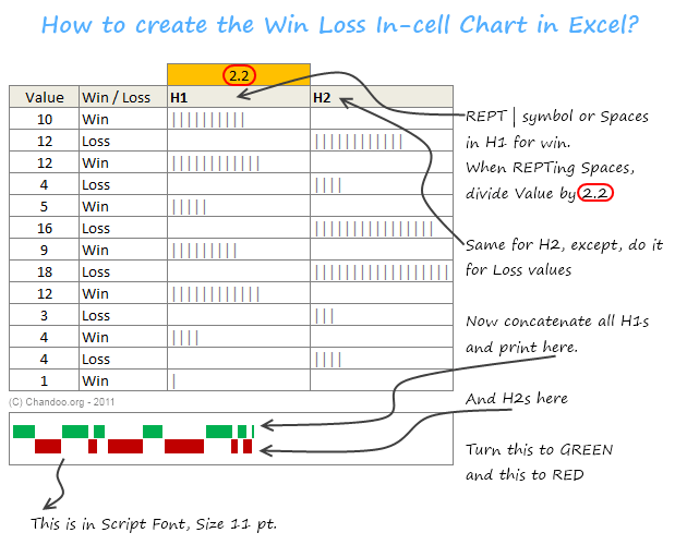 How To Create A Win Loss Chart In Excel Tutorial