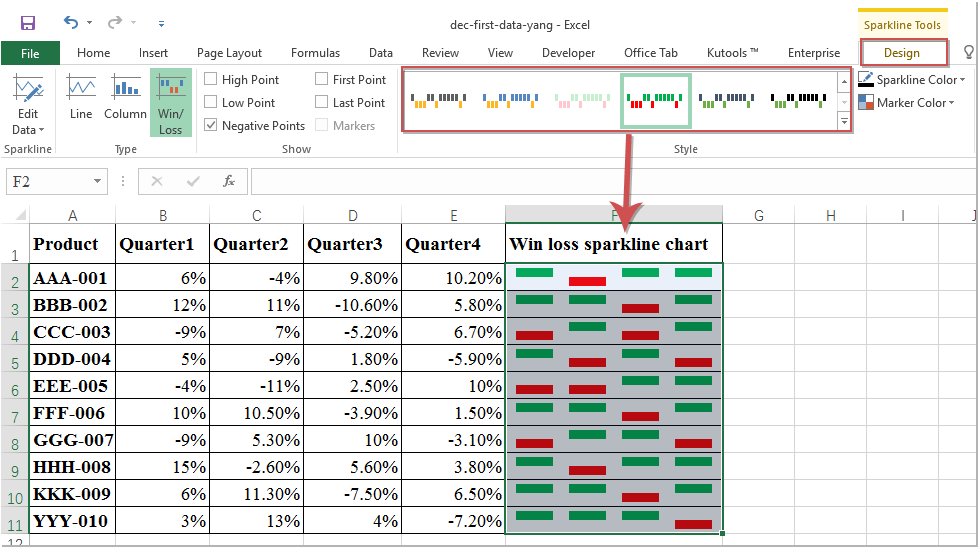 How To Create A Win Loss Sparkline Chart In Excel