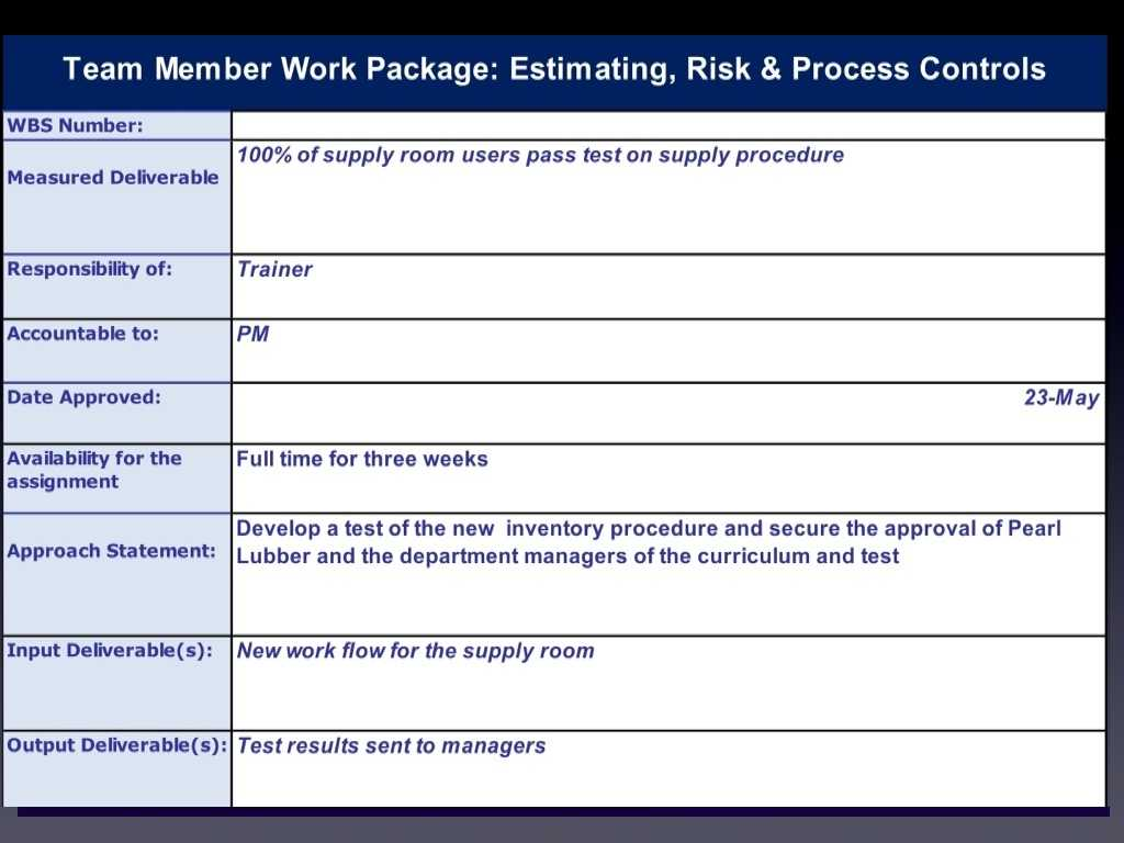 Construction Work What Is A Construction Work Package