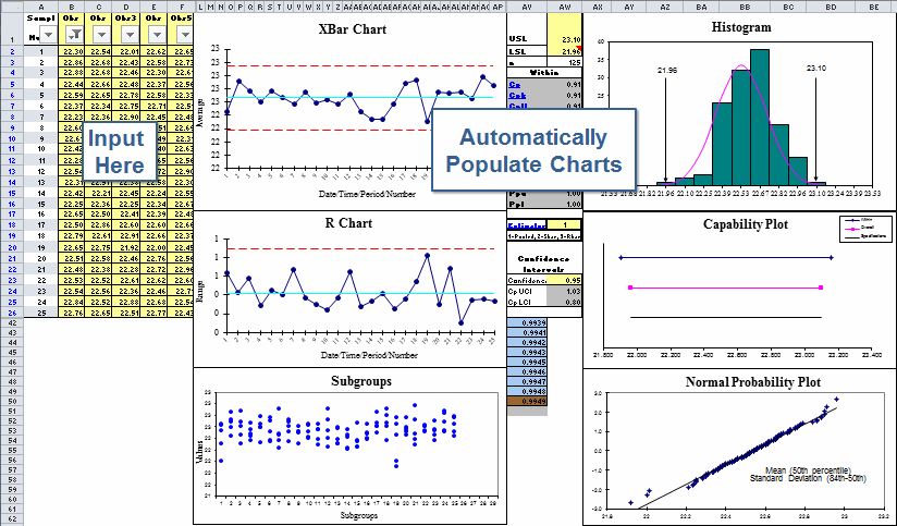 Automatic Control Charts With Excel Templates