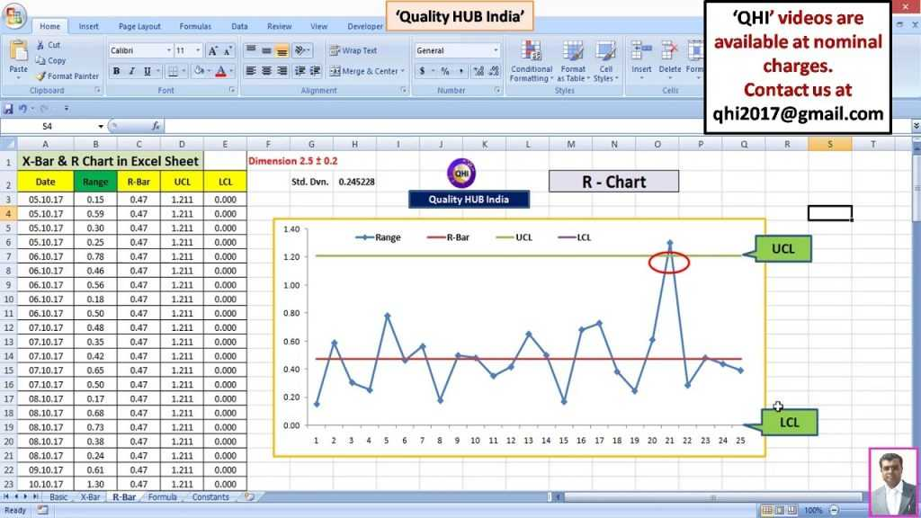 Create Control Charts X Bar R Chart In Excel YouTube