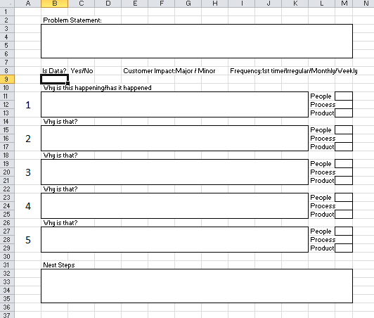 How To Create A 5 Why Template In Excel Sanzu Business
