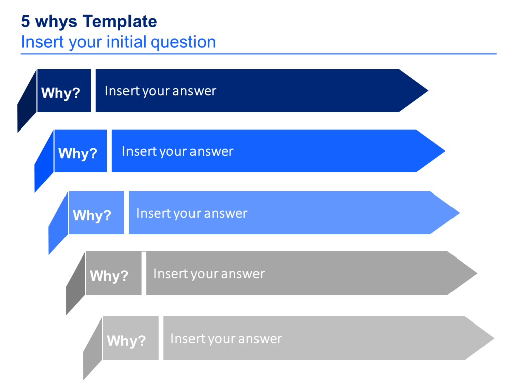 Image Result For 5 Whys Template Strategy Tools