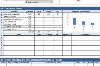 8D Report Template Excel What Makes 14D Report Template