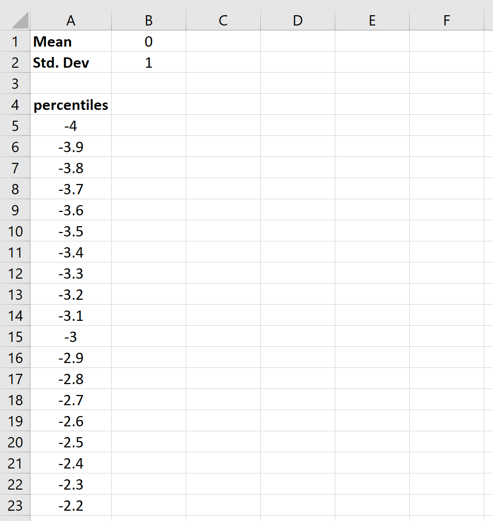 Example Bell Curve Excel Template 1