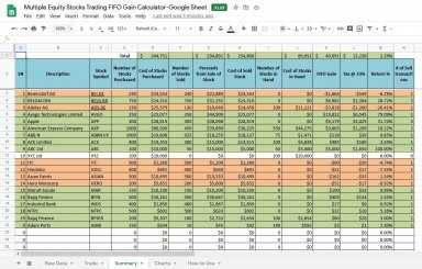 Google Sheet Version Of Bitcoin Cryptocurrency Lifo Gain - Bitcoin Excel Spreadsheet Template