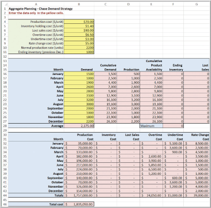 Solved Use The Excel Aggregate Planning Template To Try T