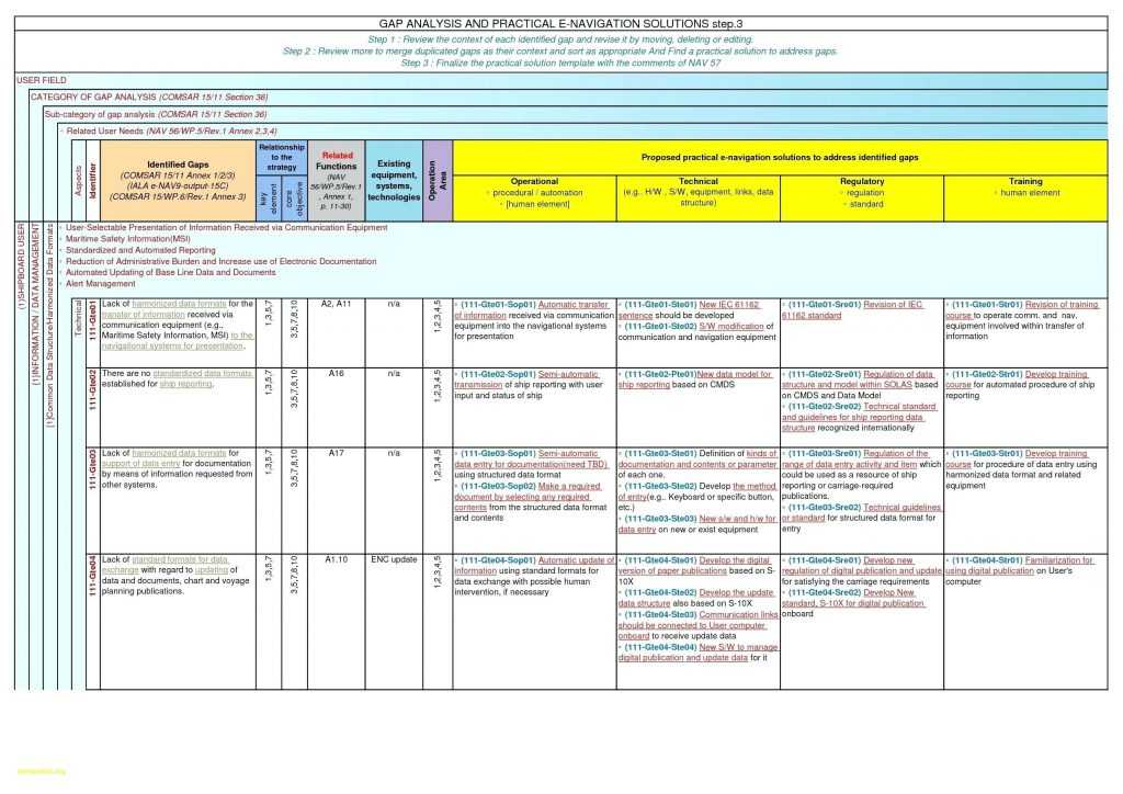 Agile User Story Template Excel Akademiexcel