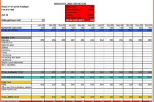 5 Break Even Analysis Spreadsheet Excel Spreadsheets Group