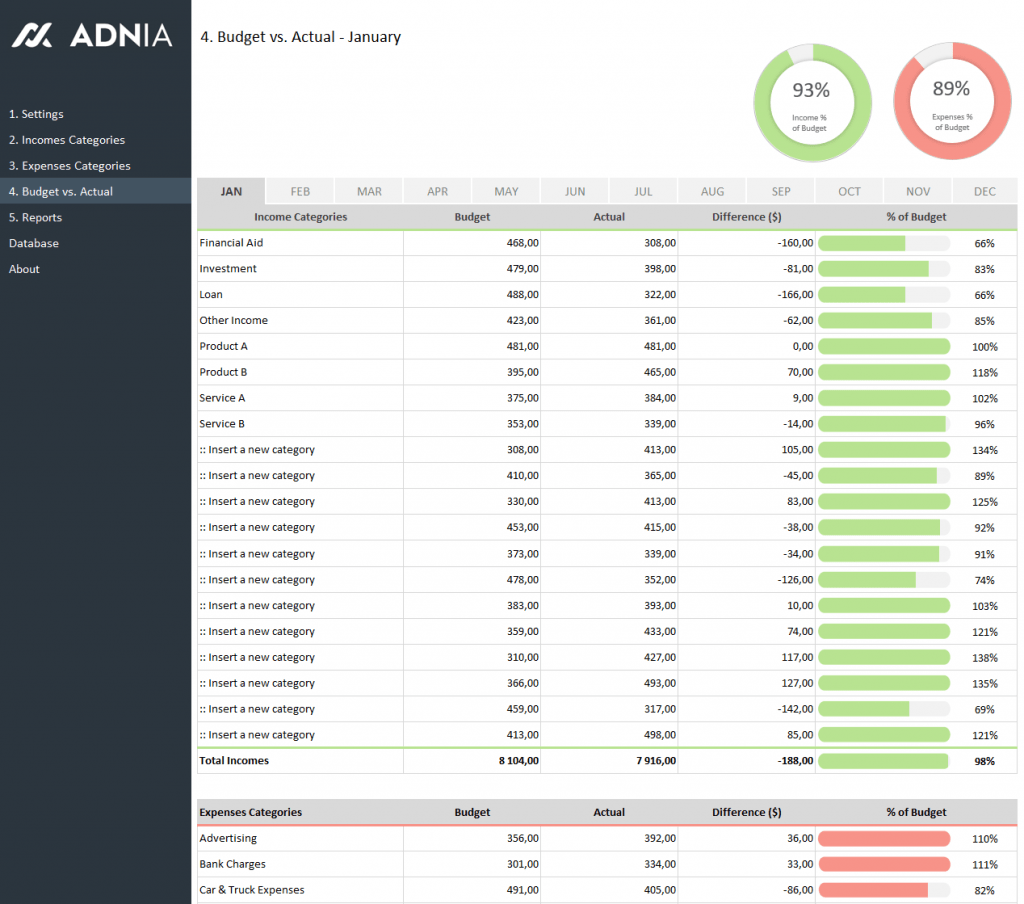 Budget Vs Actual Spreadsheet Template Adnia Solutions