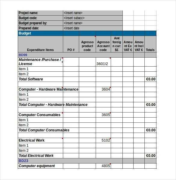 11 Expenditure Budget Templates Word PDF Excel Free