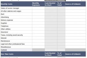 5 Capital Expenditure Budget Template Excel Template124