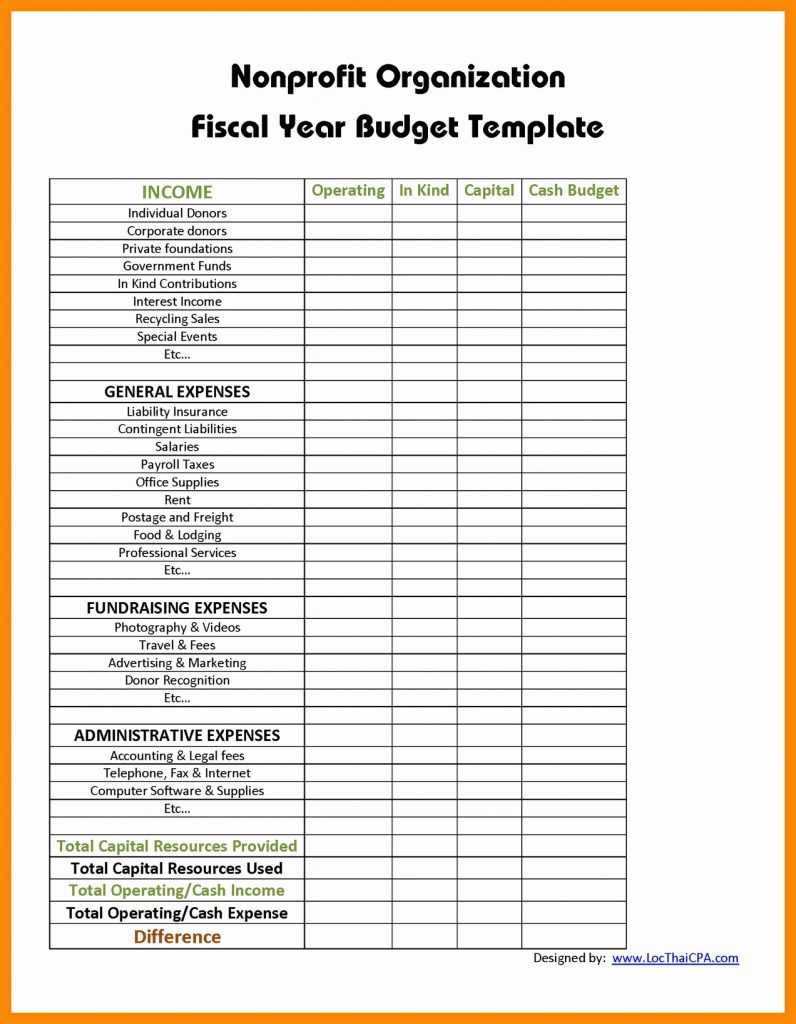 Capital Expenditure Budget Template Excel Excelguider