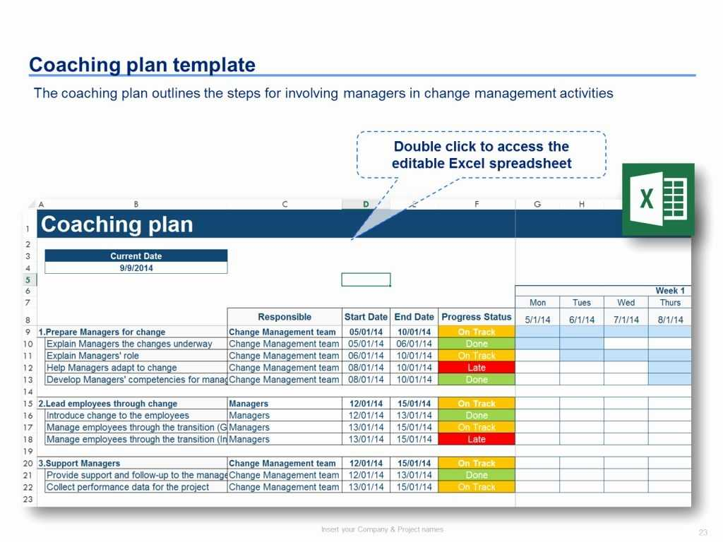 Change Management Plan Template Excel Awesome Change