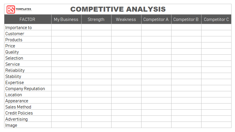 Competitive Analysis Template For Excel Formats