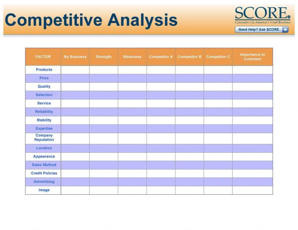 Competitive Analysis Templates 40 Great Examples Excel